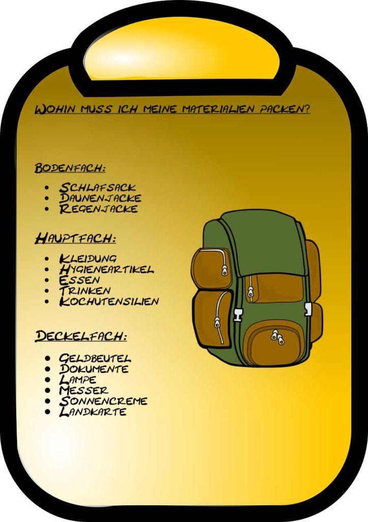 Checkliste für Wanderzubehör